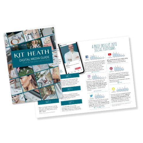 Kit Heath Digital Support